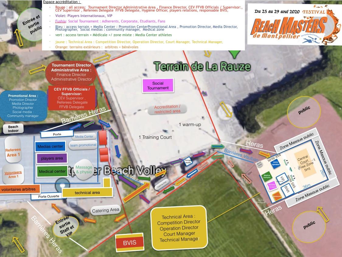 Plan du site et règles sanitaires